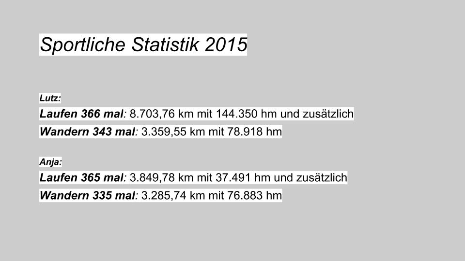 Statistik Monat (1)