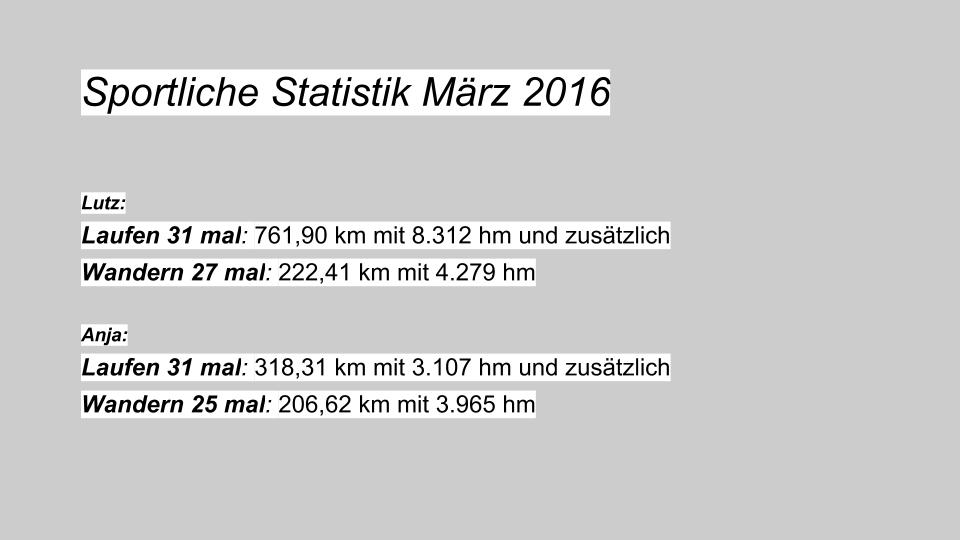 Statistik Monat